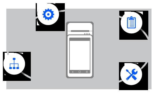 wizarpos-smart-pos-application